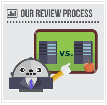 Our Review Process