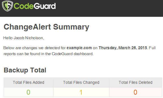 CodeGuard ChangeAlert Summary