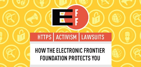 Eff Defends Online Rights