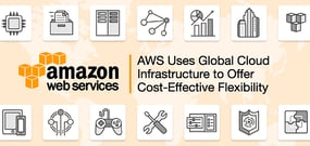How AWS Uses Their Global Cloud Infrastructure to Offer Cost-Effective Flexibility to Users — From eCommerce Startups to Enterprise
