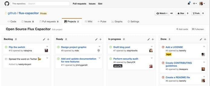 Screenshot of GitHub's projects platform