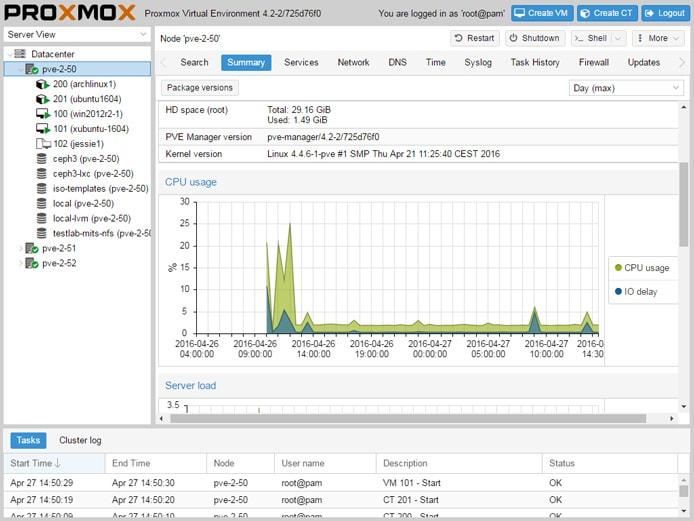 Screenshot of Proxmox Virtual Environment interface