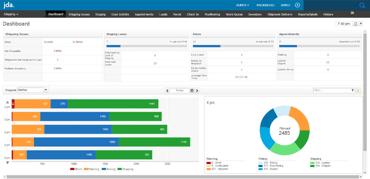 Screenshot of JDA's shipping dashboard