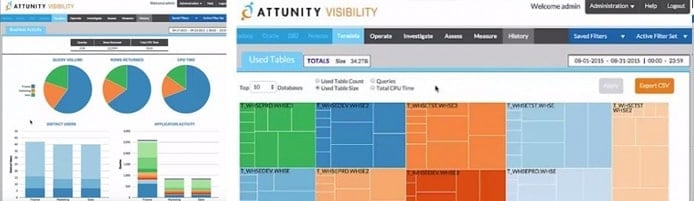 Screenshot of Attunity Visibility