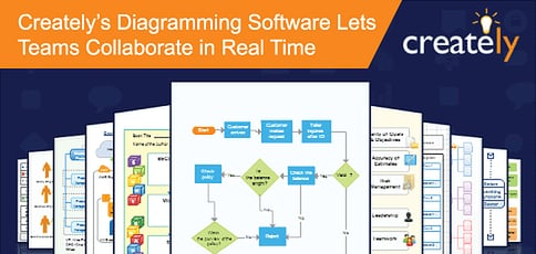Creately Diagramming Software Lets Teams Collaborate In Real Time
