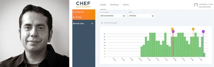 Image of George Miranda and screenshot of Chef Automate