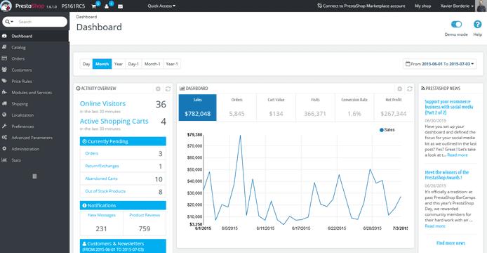 Screenshot of PrestaShop interface