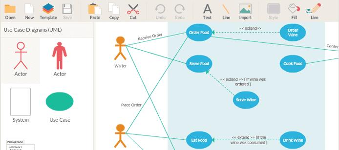 Screenshot of a Creately UML diagram