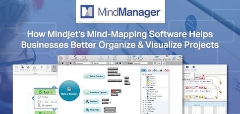 Mindmanager Helps Businesses Better Organize And Visualize Projects And Ideas