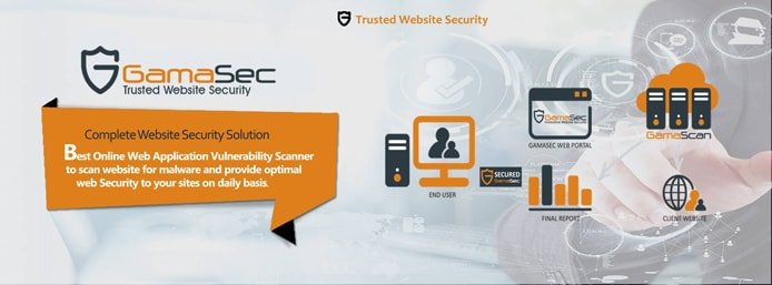 Graphic depicting the web security solutions GamaSec offers