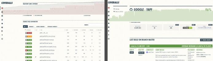 Screenshots of Coveralls