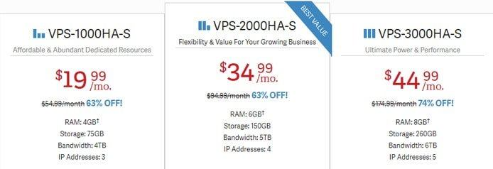 Screenshot of InMotion Hosting VPS pricing