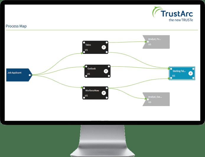 Screenshot of TrustArc's Data Flow Manager