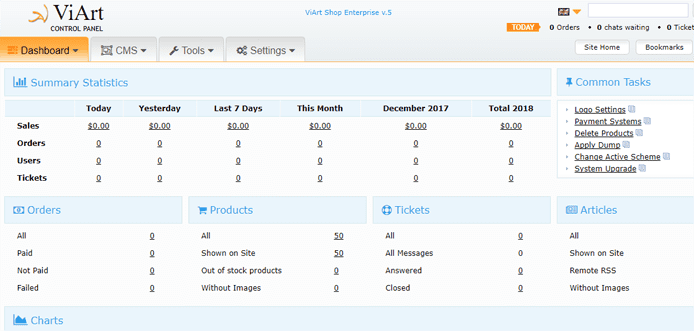 Screenshot of the ViART admin portal