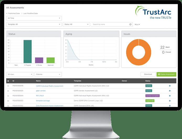 Screenshot of TrustArc's Assessment Manager