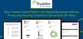 How TrustArc's SaaS Platform and Consulting Services Have Been Helping Businesses Address Privacy and Security Compliance Concerns for 20+ Years