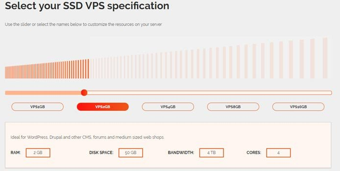 Screenshot of Midphase's VPS offerings