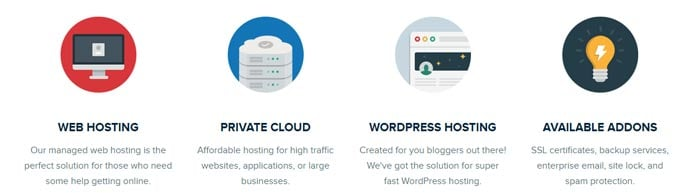 Graphic listing the different hosting services offered by SuperWebHost