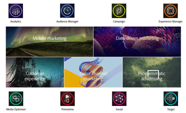 Screenshot of Adobe Marketing Cloud and components