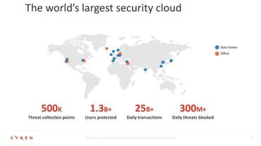 Cyren worldwide cloud security graphic