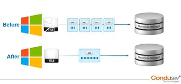 V-locity file transfer graphic
