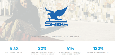 Screenshot of AdRoll impact on Shiekh Shoes