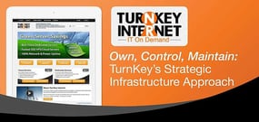 Own, Control, Maintain: CEO Adam Wills Shares the Strategy Behind TurnKey's Sustainable, Reliable, and User-Friendly Infrastructure Solutions