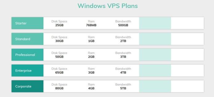 Screenshot of Windows VPS plans