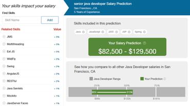 Screenshot of Dice salary calculator