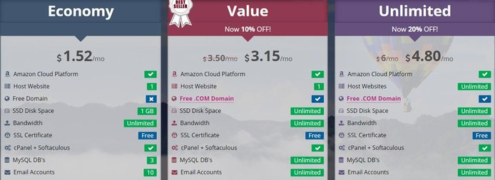 Screenshot of MilesWeb price tables