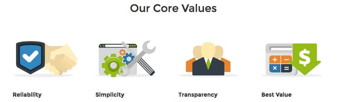 Icons showing VPSCheap's company values