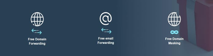 Icons depicting free domain services