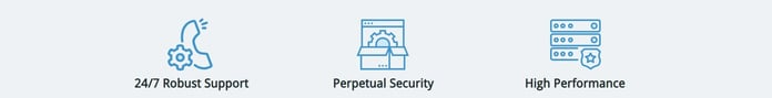 Logos representing support, security, and performance