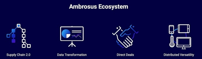 Screenshot of Ambrosus ecosystem