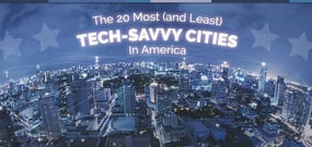 The 20 Most (and Least) Tech-Savvy Cities in America in 2020