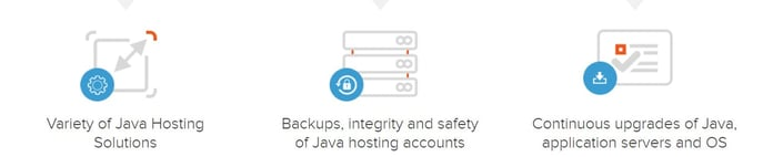 Icons depicting hosting features