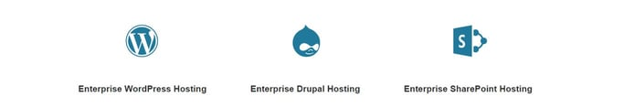 WordPress, Drupal, and SharePoint logos