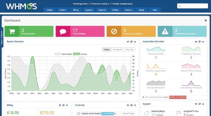 Screenshot of WHMCS dashboard