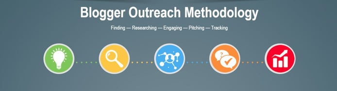 Screenshot of BlogDash blogger outreach methodology