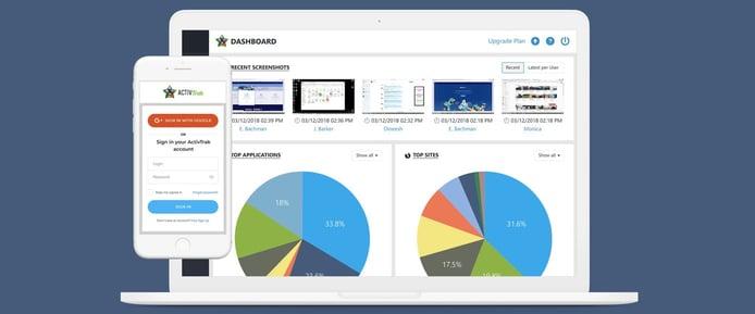 ActivTrak screenshots