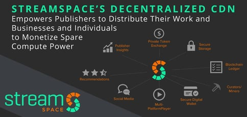 StreamSpace's Decentralized CDN Empowers Publishers to Distribute Their Work and Businesses and Individuals to Monetize Spare Compute Power