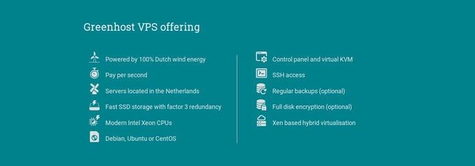 Screenshot of Greenhost VPS offerings