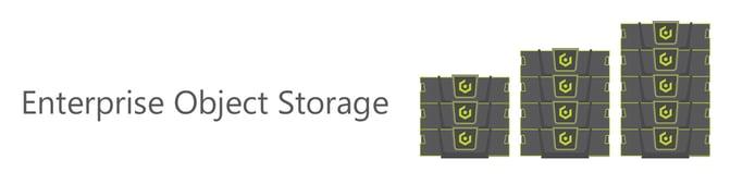 Cloudian's modular storage