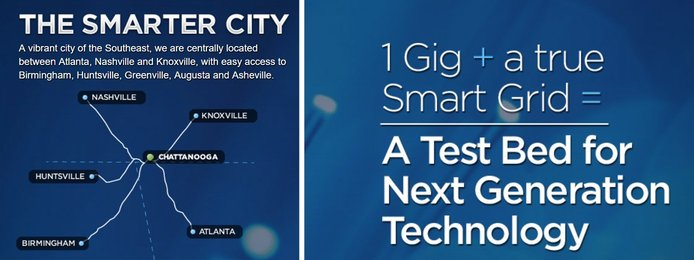 Chattanooga map and smart grid