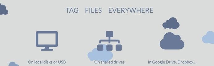 Tag files on any platform