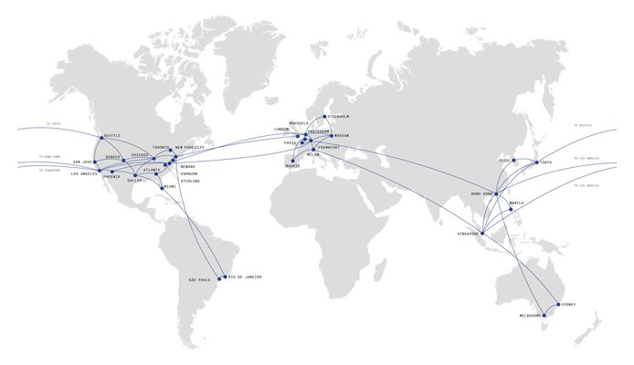 StackPath network map