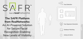 The SAFR Platform from RealNetworks: An AI-Powered Solution for Secure Facial Recognition Enabling New Levels of Visibility