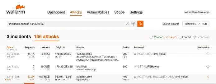 Screenshot of Wallarm dashboard