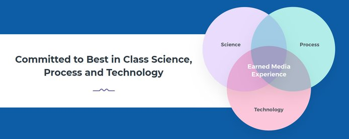Committed to Best in Class Science, Process, and Technology