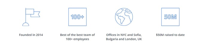 Icons representing founding date, employee count, office locations, and investments